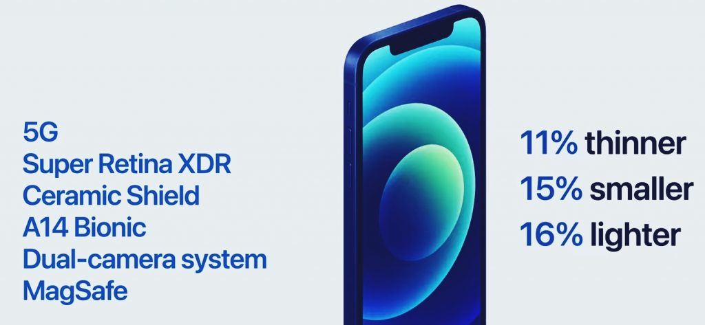 iphone-12pro-review-thinkwithashi.com (3)