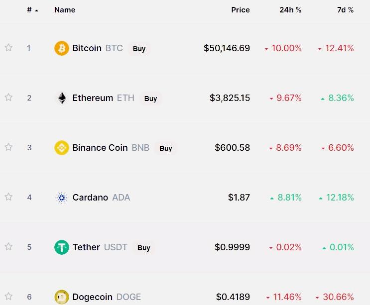 thinkwithashi_bitcoin_crash (4)