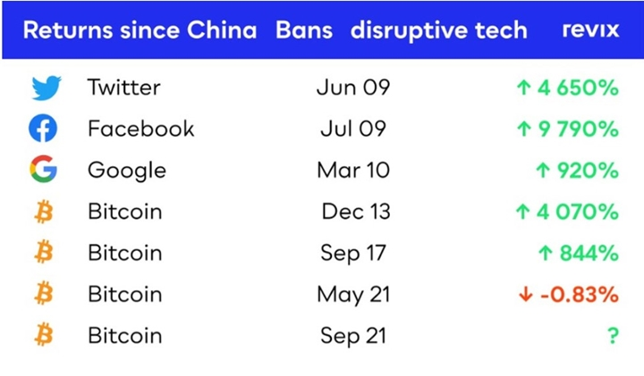 thinkwithashi china bitcoin ban (5)